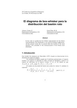 El diagrama de box-whisker para la distribución del bastón roto