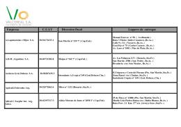 Empresa C.U.I.T Direccion fiscal Lugares de entregas