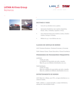 LATAM Airlines Group Números