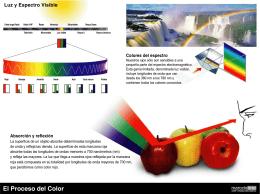 El Proceso del Color