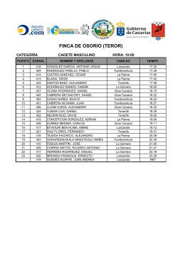 FINCA DE OSORIO (TEROR) - Federación Canaria de Atletismo