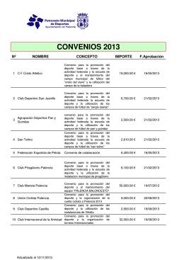 CONVENIOS 2013 - Patronato Municipal de Deportes