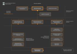 Estructura orgánica Actualizado 25/07/2014