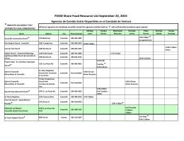 FOOD Share Food Resource List September 22