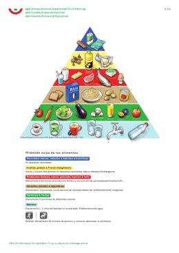 Pirámide suiza de los alimentos