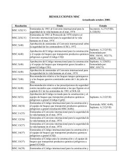 cuadro de resoluciones MSC