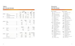 Tabla de conversiones Glosario de términos - Informe