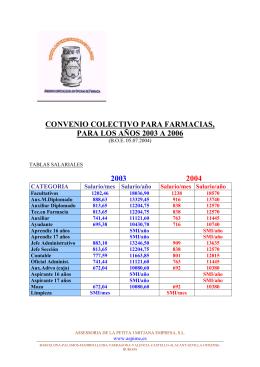 CONVENIO COLECTIVO PARA FARMACIAS, PARA LOS
