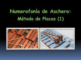 Método de Placas 1