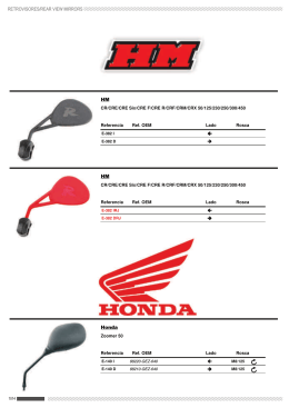 HM HM Honda RETROVISORES/REAR VIEW MIRRORS