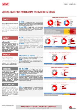 loreto - Ministerio de la Mujer y Poblaciones Vulnerables