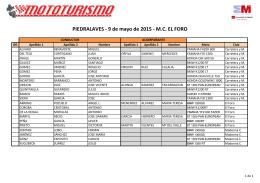 Clasif Piedralaves 2015_web