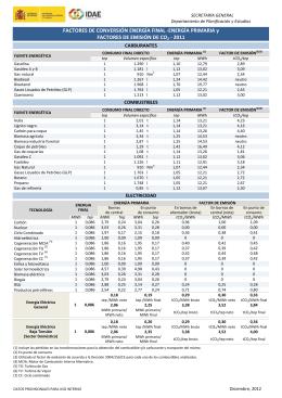 ENERGÍA PRIMARIA y FACTORES DE EMISIÓN DE CO2