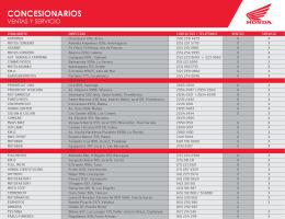 20.11 concesionarios motos 2013