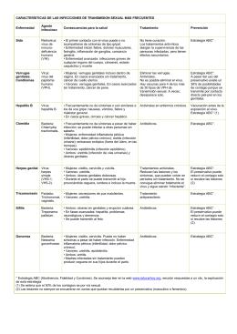CARACTERÍSTICAS DE LAS INFECCIONES DE TRANSMISION
