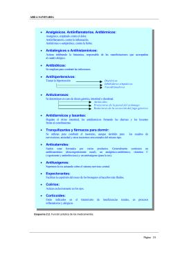 • Analgésicos. Antiinflamatorios. Antitérmicos: • Antialérgicos o