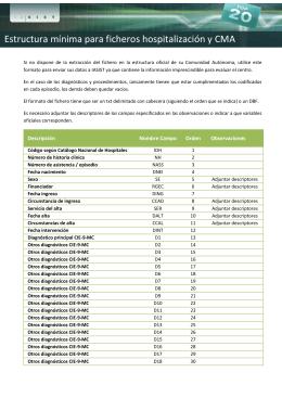 Estructura Datos IASIST
