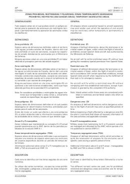 ENR 5.1-1. Zonas con limitaciones. (LEP, LER, LED) en toda España