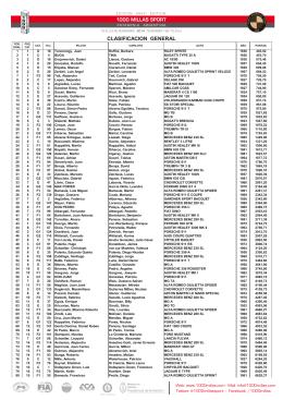 clasificación - 1000 Millas Sport