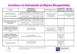 Folleto informativo INCENTIVOS a empresas Zaragoza