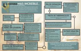 L A HISTORIAMÁS INCREÍBLE