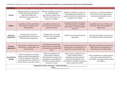 Actividad N°3 Rubrica para evaluar tríptico sobre el cuidado del
