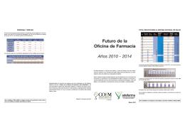 Futuro de la Oficina de Farmacia. Años 2010-2014
