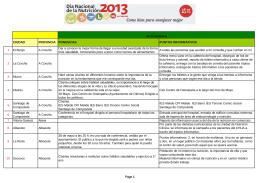 Actividades DNN 2013