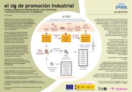 folleto Sig Avanza - Ayuntamiento de Linares