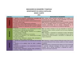 INDICADORES DE DESEMPEÑO Y TEMÁTICAS