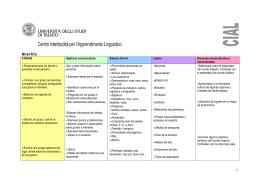 syllabus spagnolo