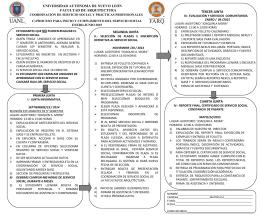 Proceso para inicio y cumplimiento del servicio social