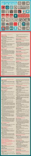 Descarga el programa del Día de los Museos 2013