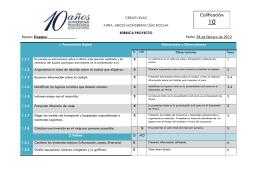 Calificación: - Arodí Monserrat Díaz Rocha