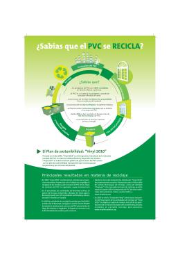 ¿Sabías que el PVC se RECICLA?