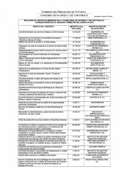 Consejería de Hacienda y Sector Público