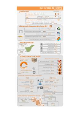 infografia encuesta periodos.xlsx