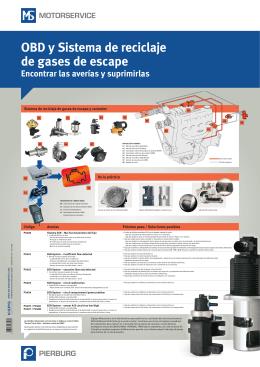OBD y Sistema de reciclaje de gases de escape