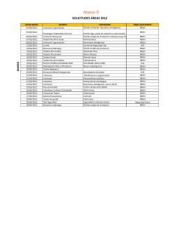 Anexo No.5 Actividades 2012
