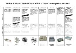 TABLA PARA ELEGIR MODULADOR – Todas las empresas del País