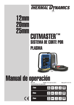 25mm CUTMASTER™ Manual de operación 12mm 20mm