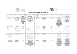Inventario de Material Psicométrico