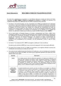 Hecho Relevante de BBVA RMBS 9 FONDO DE TITULIZACIÓN DE