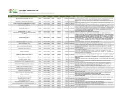 Formatos para Informacion publica de oficio