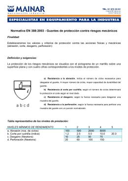 Normativa EN 388:2003 - Guantes de protección contra riesgos