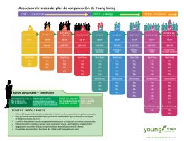 Aspectos relevantes del plan de compensación de Young Living