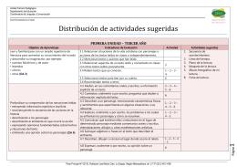 Distribución de actividades sugeridas para 3º básico.