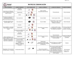 MATRIZ DE COMUNICACIÓN