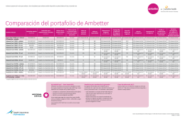 Ambetter from Coordinated Care Portfolio Comparison