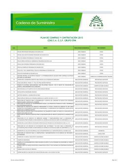 plan de compras y contratación 2015 cens saesp grupo epm
